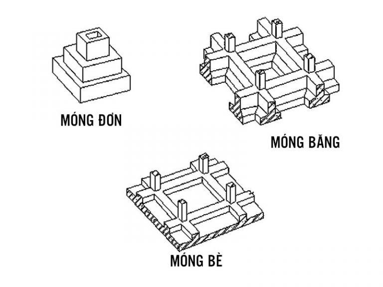 tu-van-chon-mong-phu-hop12-768x576